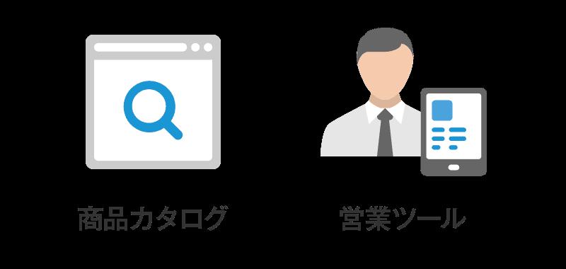 Web商品カタログや営業ツールに