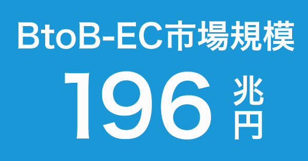 BtoB-EC市場規模|経済産業省 対前年比105.0%の196兆円 EC化率は18.3%