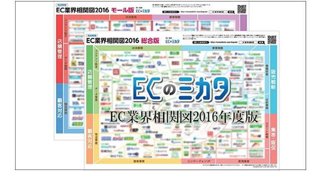 EC業界相関図2016