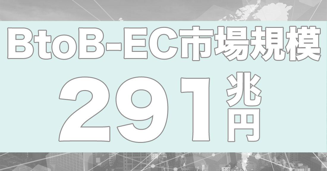 BtoB-EC市場規模|291兆170億円(対前年比1.3%増)、EC化率は28.3%(対前年比1.0ポイント増)@経済産業省