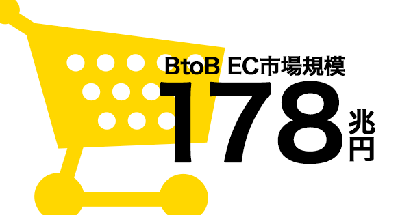 BtoB-EC市場規模|経済産業省 対前年比104.1%の178兆4,720億円 EC化率は17.5%で